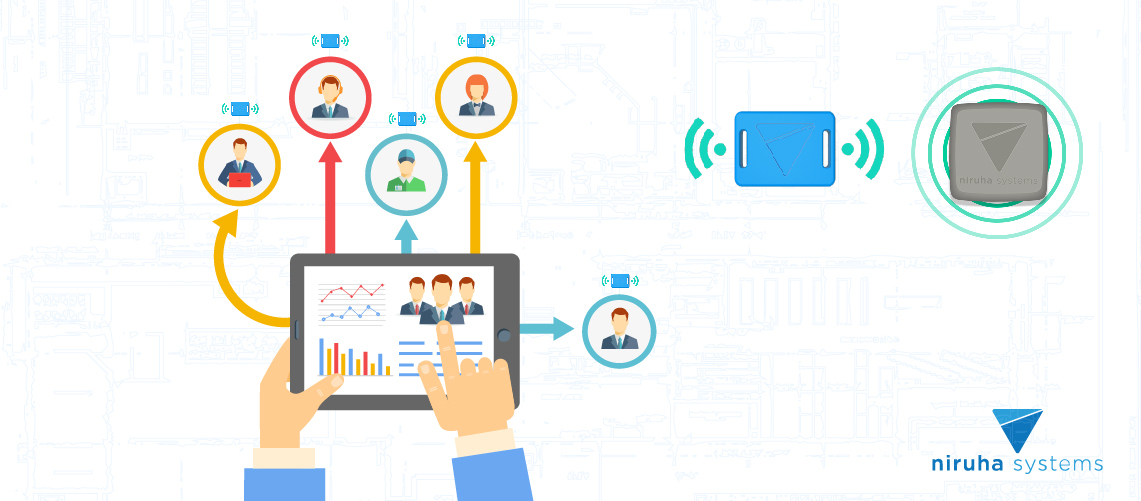 Workforce Management Solutions | Niruha Systems